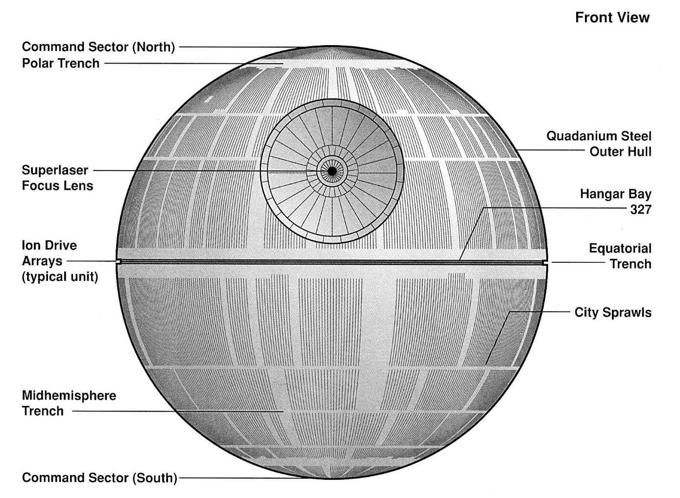death star printable citrullus lanatus imperial planetary ore extractor may star death printable