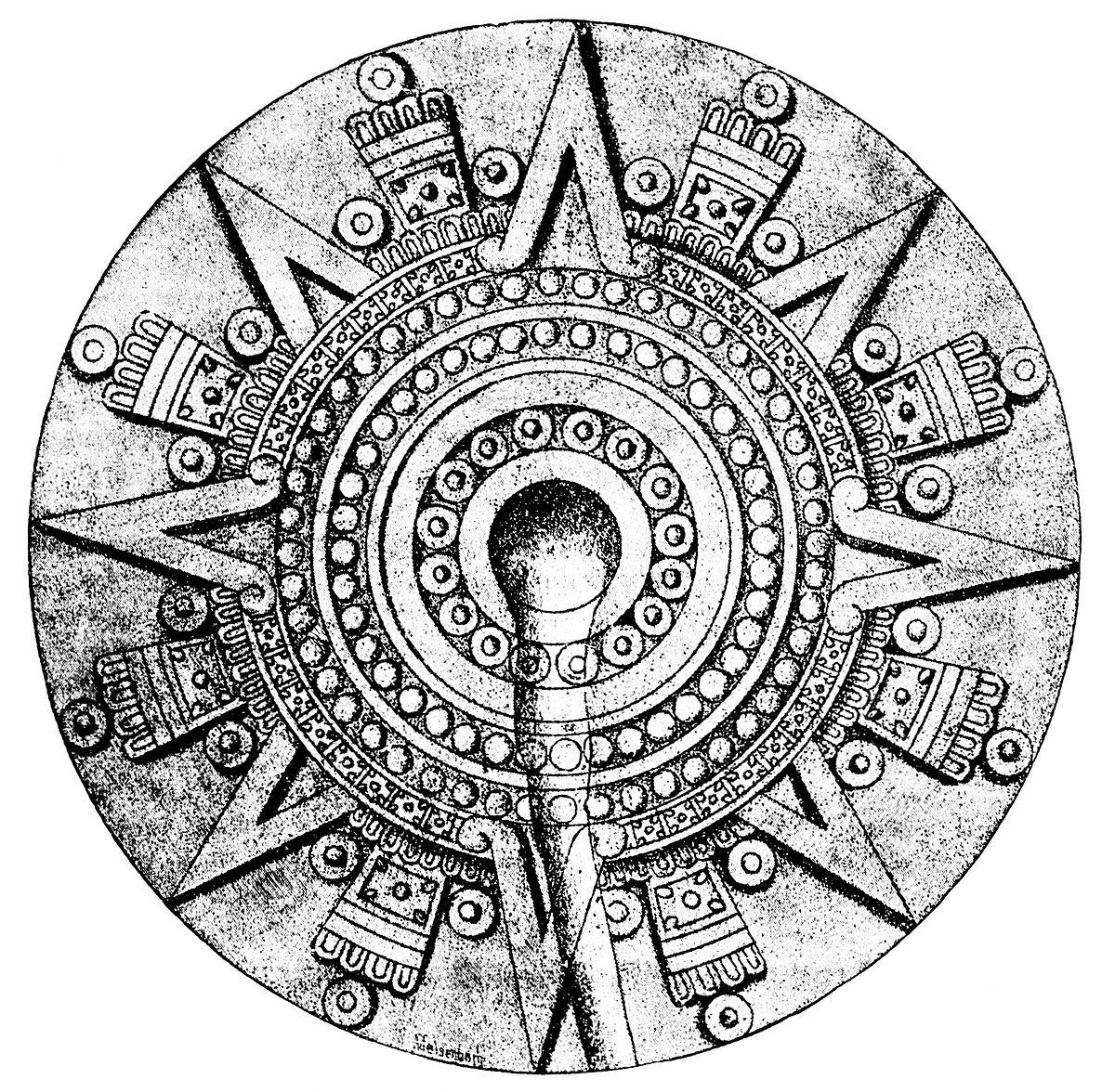 aztec art astronomy of aztec civilization aztec art