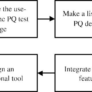 color printer test page pdf pdf print quality test page printer test color page pdf