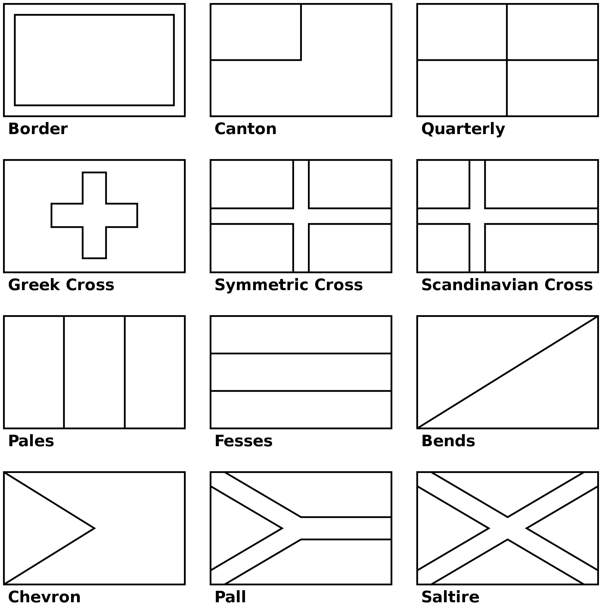 flags coloring pages quizlet profzara the united states of america pages coloring flags
