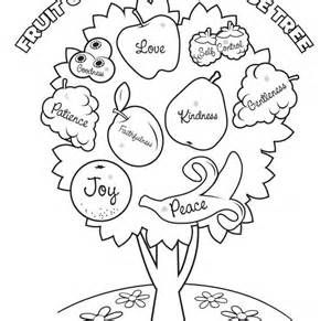 fruit of the spirit coloring page coloring pages for kids by mr adron free fruit of the spirit fruit the coloring of page