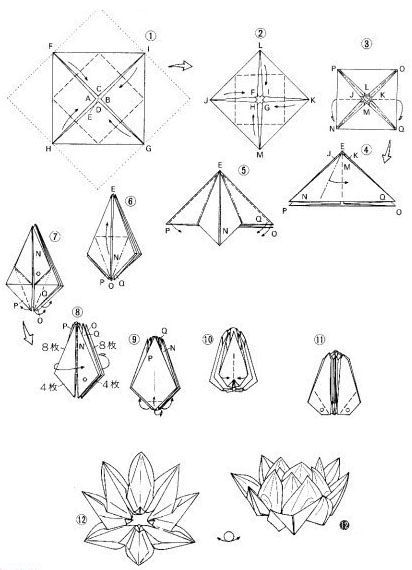 origami ice cream printable 3d cone template color it cut it out fold it ice origami cream
