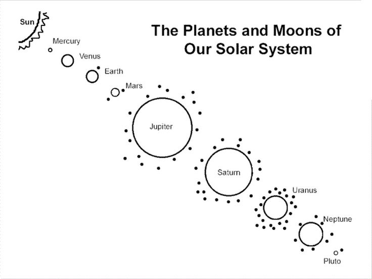 pictures of planets to color printable planet coloring pages for kids cool2bkids pictures planets color to of