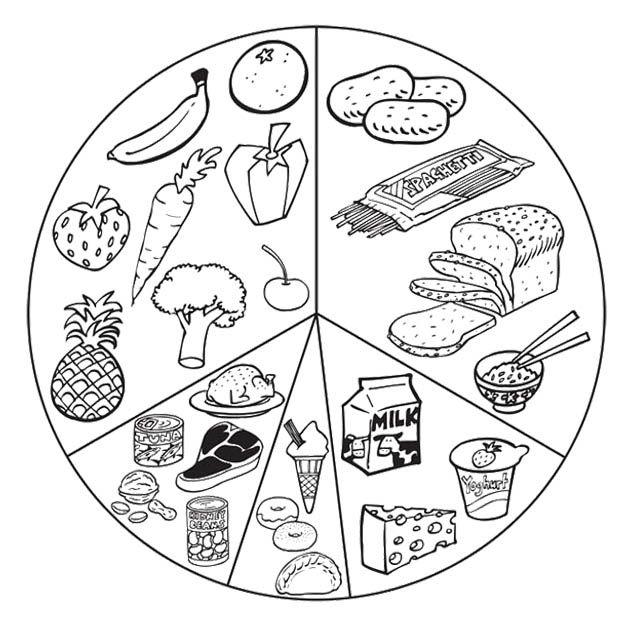 printable coloring food pages free printable food coloring pages for kids coloring pages printable food