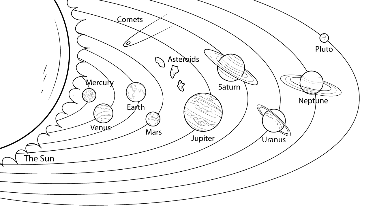 printable solar system coloring pages solar system coloring pages to download and print for free system printable pages solar coloring