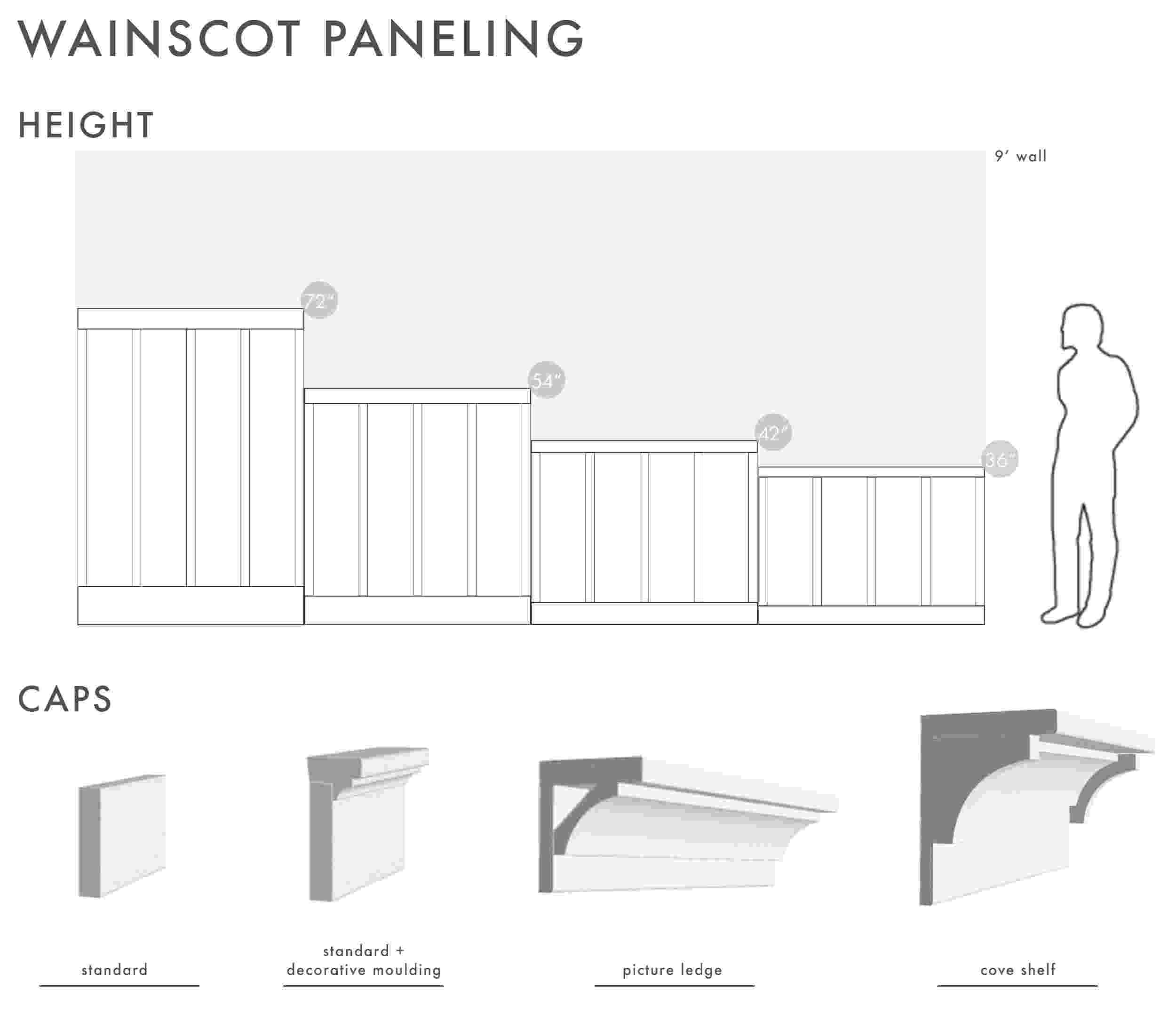 color ideas painting old chairs chair rail and wainscoting ideas simple house plans the old ideas chairs color painting