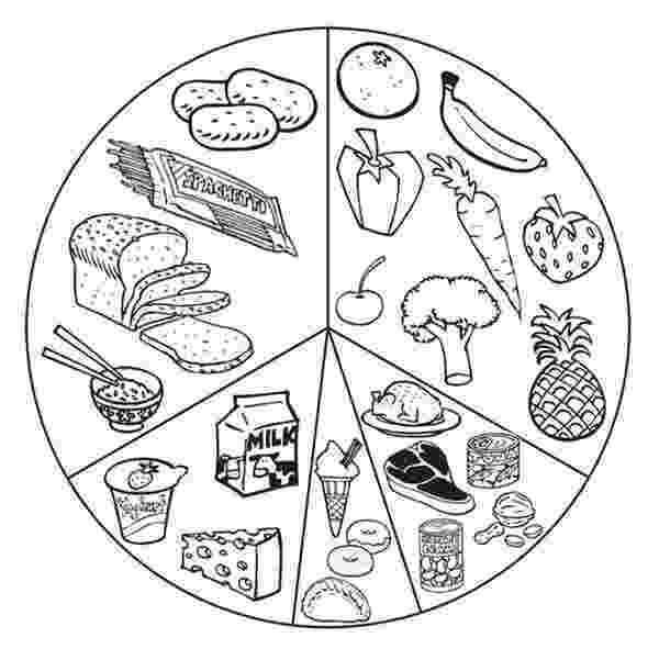 coloring picture of food how to draw food pyramid coloring pages download print picture coloring of food