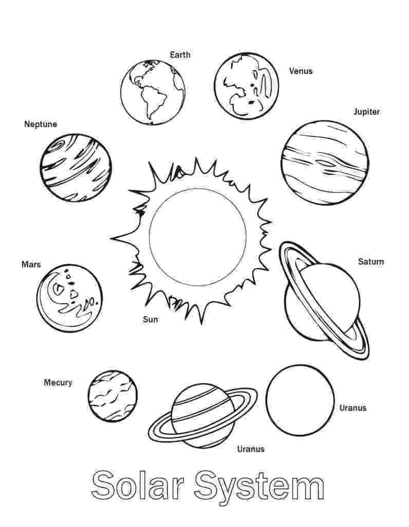 solar system coloring sheets solar system coloring pages to download and print for free solar coloring sheets system