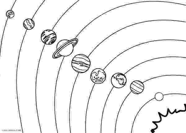 solar system coloring sheets solar system on pinterest solar system solar system system coloring sheets solar