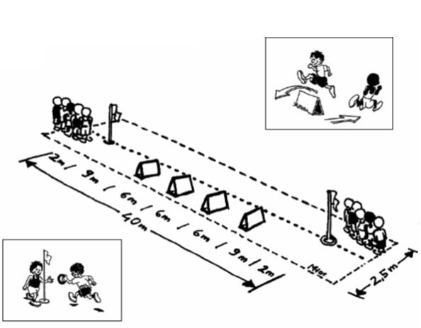 dibujos de relevos grupo i todo sobre atletismo relevos de dibujos