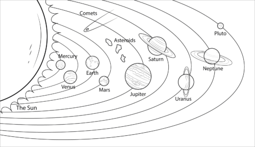 planets coloring sheets planet coloring pages coloring pages to download and print coloring sheets planets