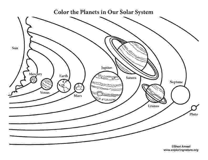 solar system for coloring solar system coloring pages to download and print for free for solar system coloring