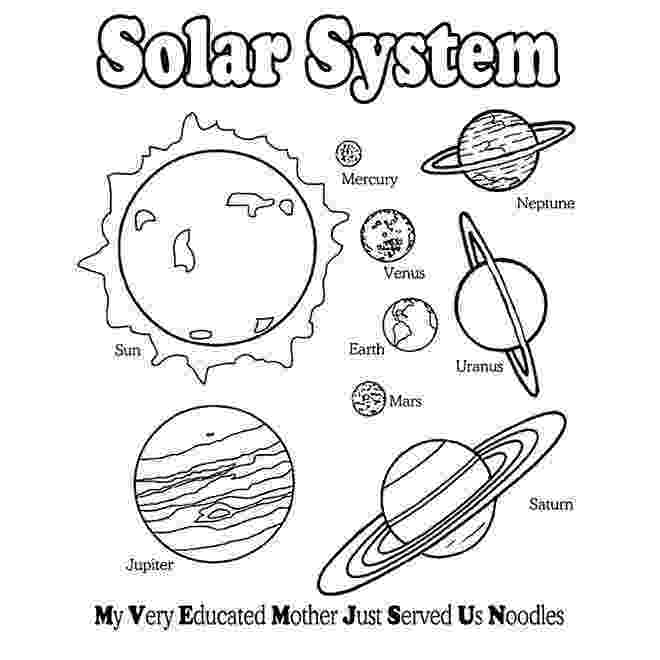 solar system for coloring solar system coloring pages to download and print for free for system solar coloring