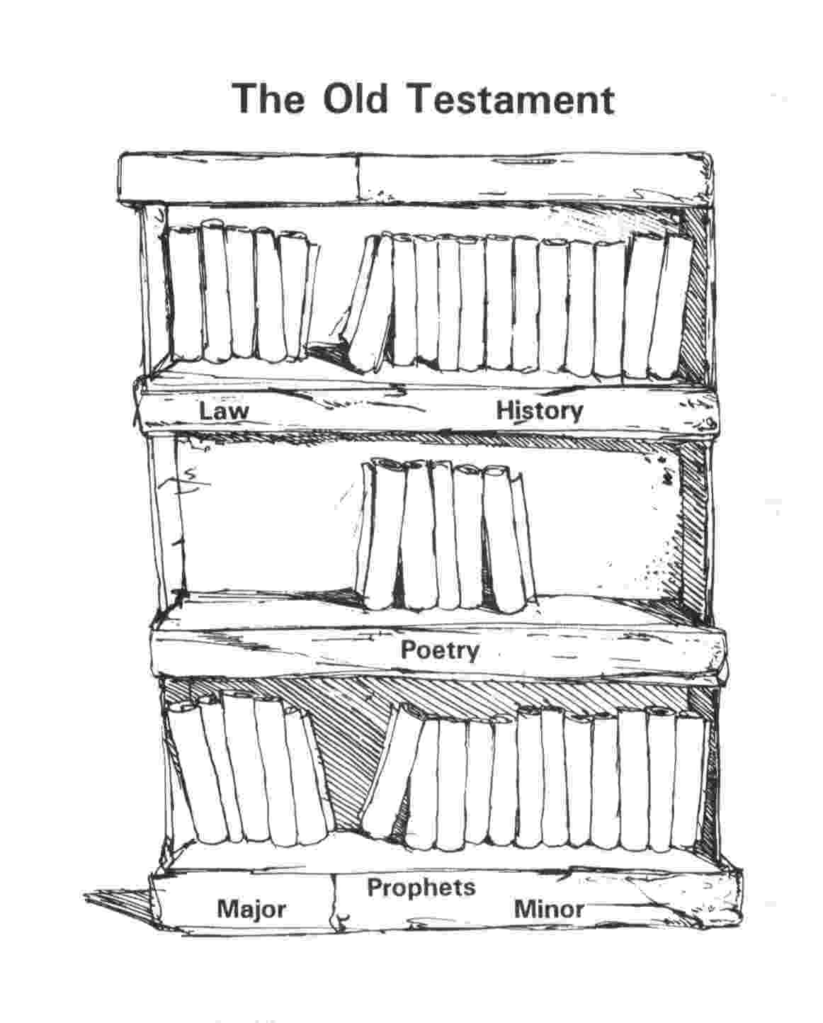 the bible coloring book pictures from the old and new testaments new testament coloring pages the apostles 10 sketch pictures testaments coloring bible the book old and new from the