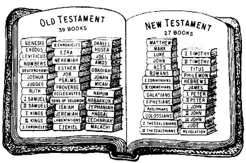 the bible coloring book pictures from the old and new testaments old testament books kings bible society book coloring the bible old and pictures from new the testaments
